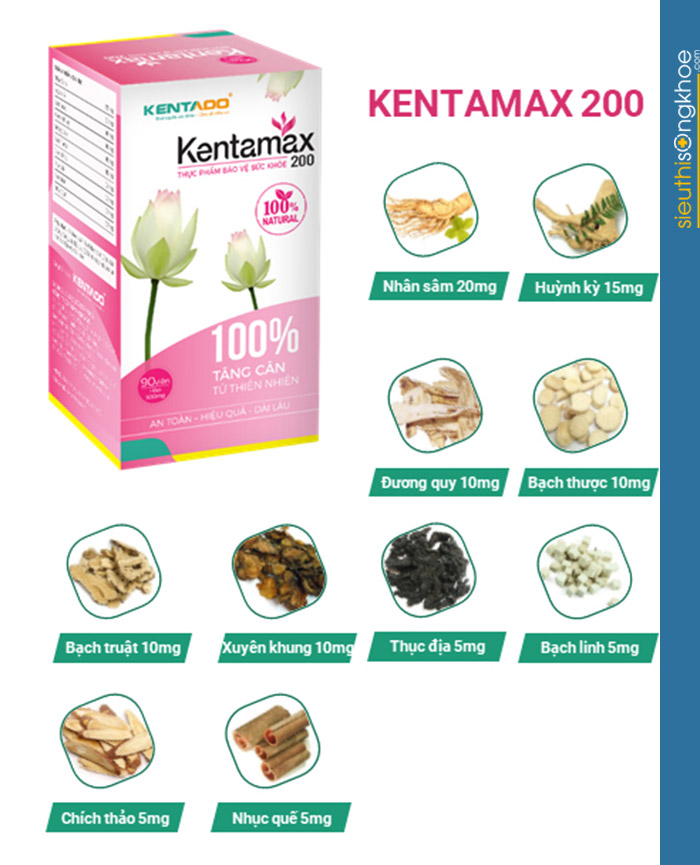 kentamax 200