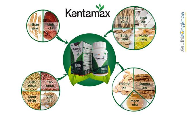 tăng cân Kentamax