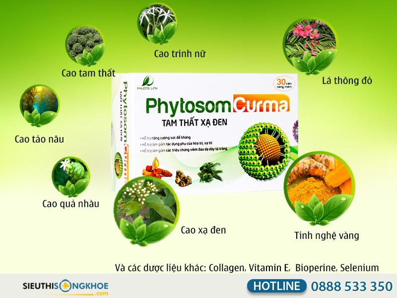 phytosom curma tam thất xạ đen học viện quân y