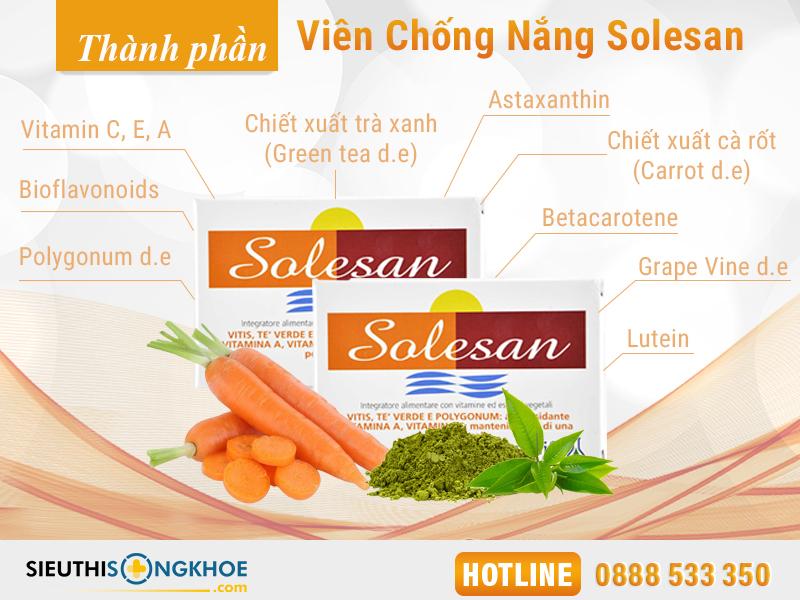 thanh-phan-cua-vien-chong-nang-solesan-1