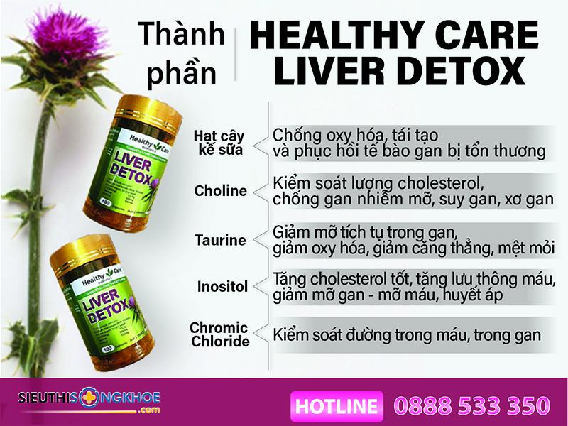thanh-phan-vien-giai-doc-gan-healthy-care-liver-detox