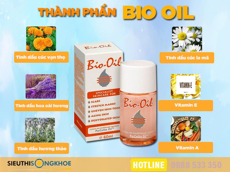 thành phần bio oil