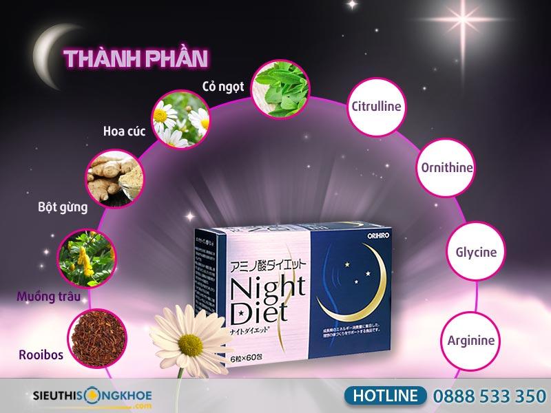 thanh-phan-vien-giam-can-ban-dem-night-diet-orihiro