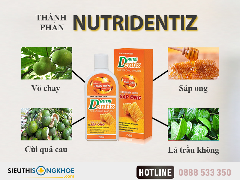 thanh phan nuoc suc mieng nutridentiz