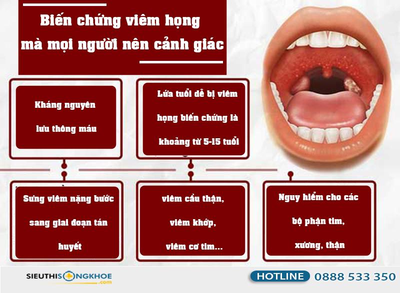 biến chứng viêm họng
