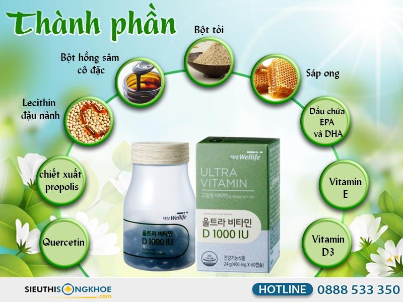 thành phần của ultra vitamin d 1000iu daesang