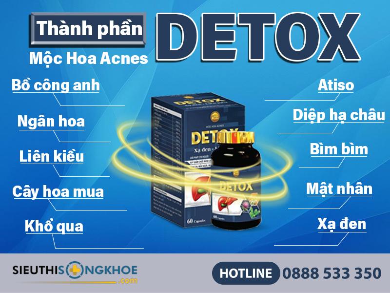 thanh phan moc hoa acnes detox