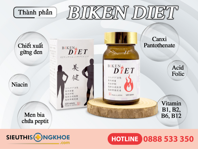 thanh phan vien giam can biken diet