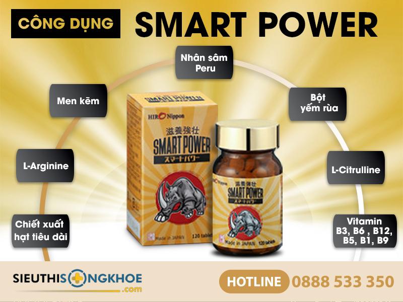 thanh phan vien tang sinh ly smart power