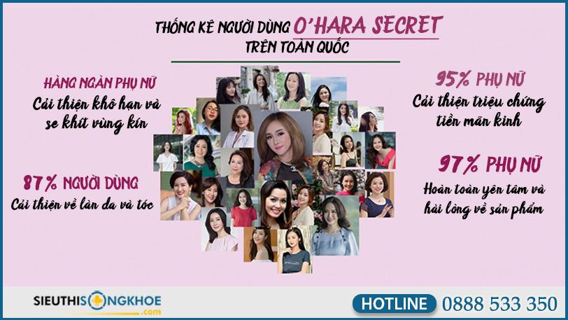 phan hoi khach hang ve ohara secret 3