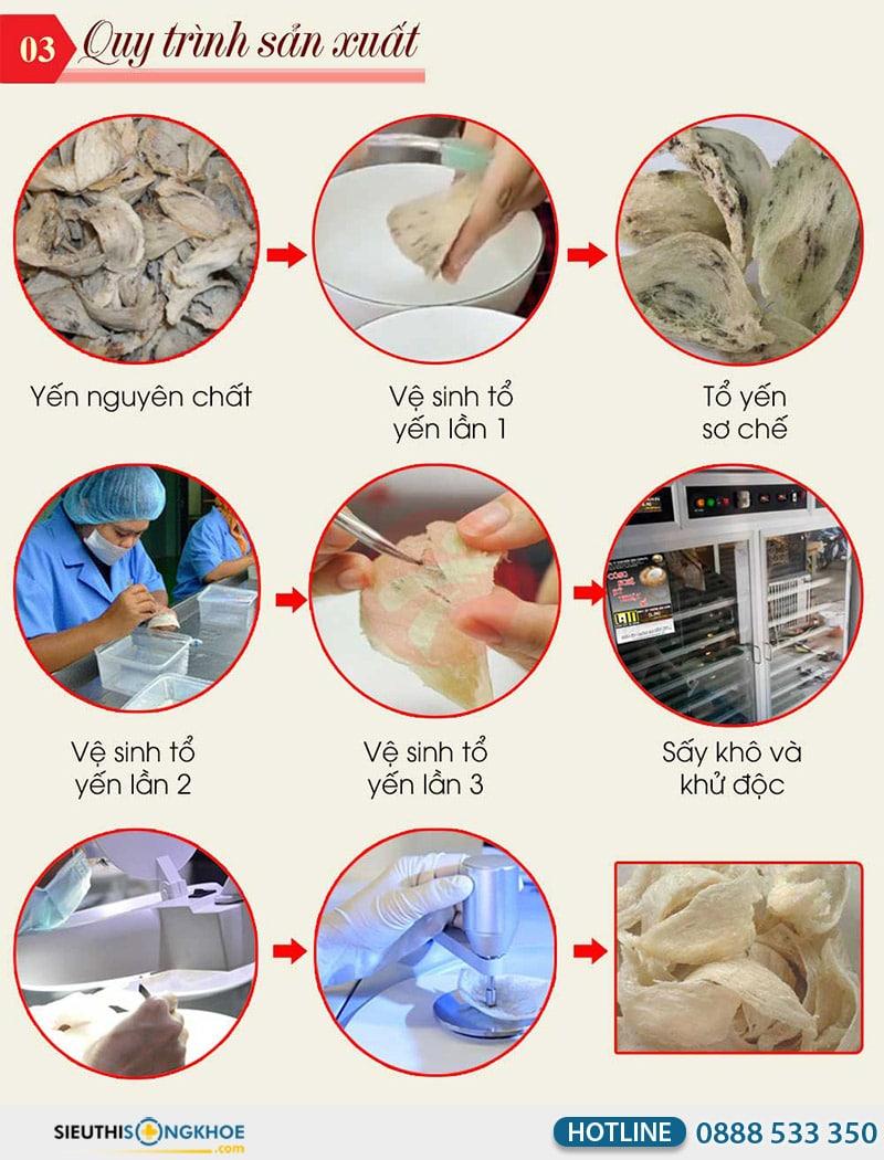 quy trình sản xuất yến chất
